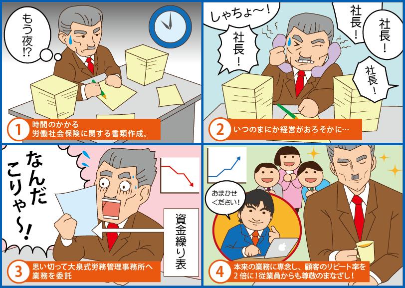労働・社会保険事務手続